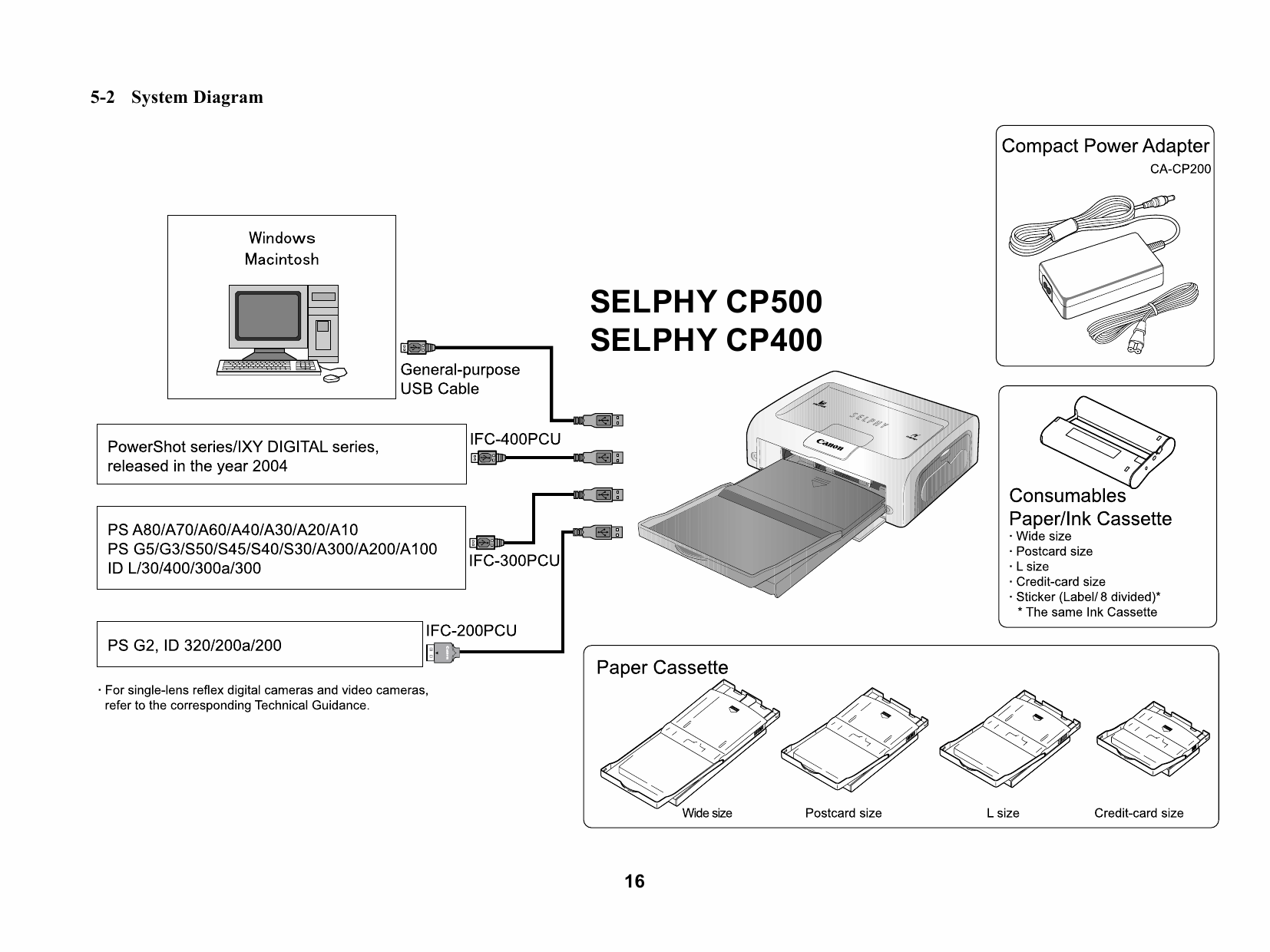 Canon SELPHY CP500 Service Manual-4